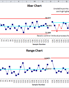 Here is an example of  bar  chart average and range created using qi macros for excel also rh qimacros