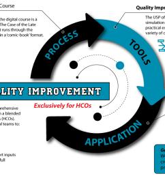 healthcare initiative continuous quality improvement [ 1251 x 658 Pixel ]