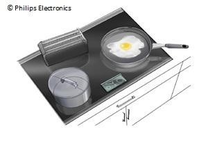 Wireless Kitchen Appliances Inductive power source