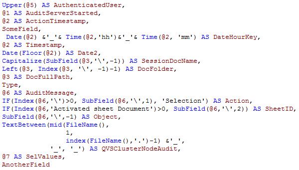 QlikView Aliases Indent Or Not? The Qlik Fix!