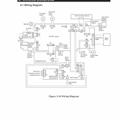 2016 Nissan Altima Radio Wiring Diagram Cardiac Conduction System Audi Q7 Fuse Box Auto