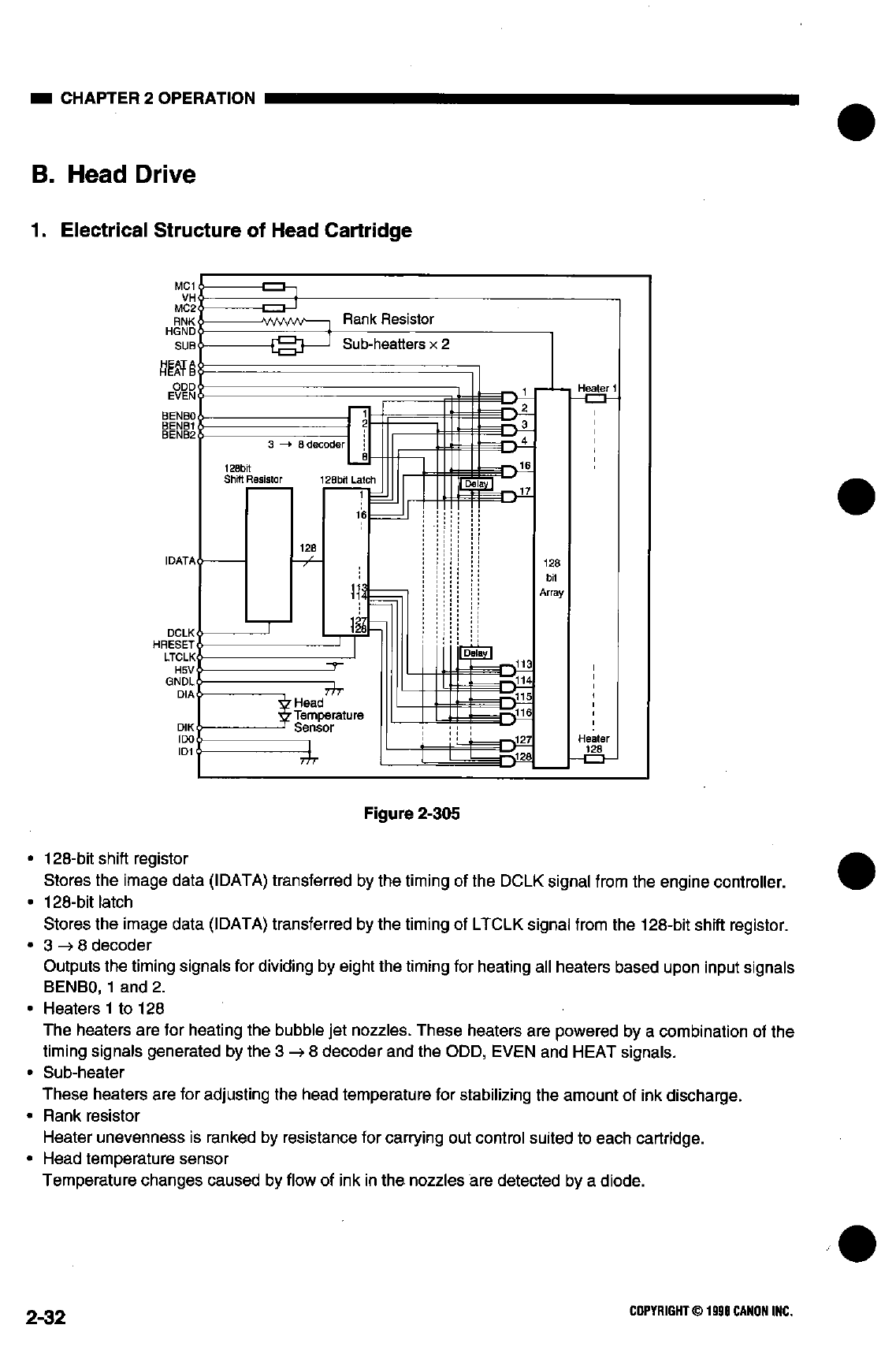 ipf wiring diagram chrysler diagrams schematics canon wide format bubblejet bj w7000 parts and service manual