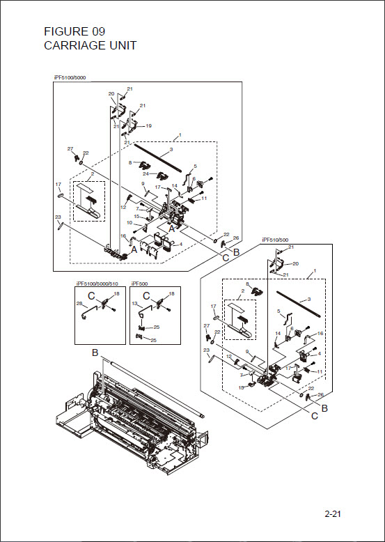 Canon imagePROGRAF iPF5000 Service Manual + Parts Catalog
