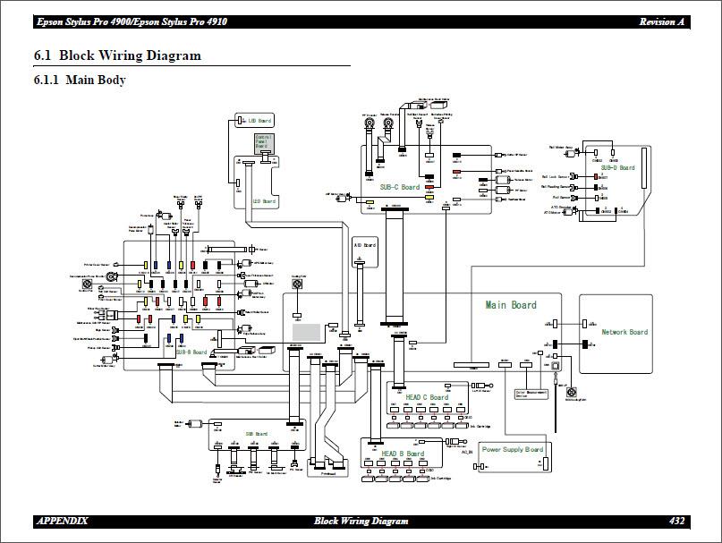 Epson Stylus Pro 4900/4910 SERVICE MANUAL A
