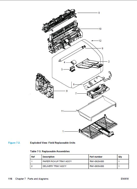 HP LaserJet 1010 1012 1015 Service Manual