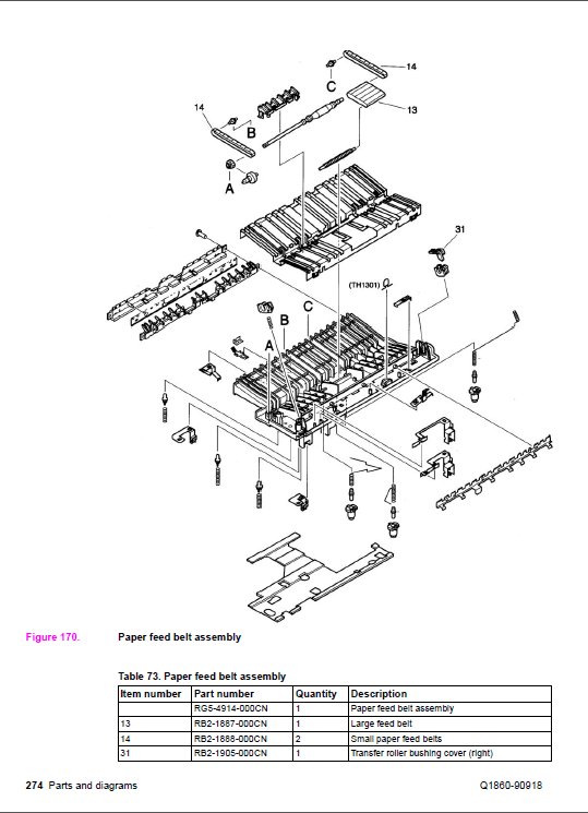 HP LaserJet 5100 5100tn 5100dtn 5100Le Service Manual