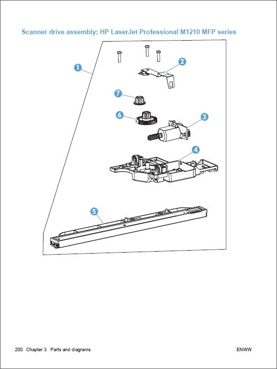 HP LaserJet M1130 M1210 MFP Service Manual