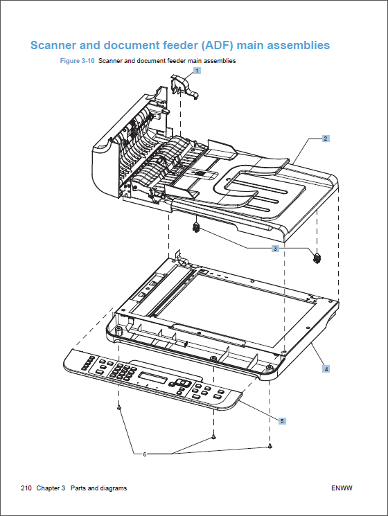 HP LaserJet M1530 MFP Service Manual