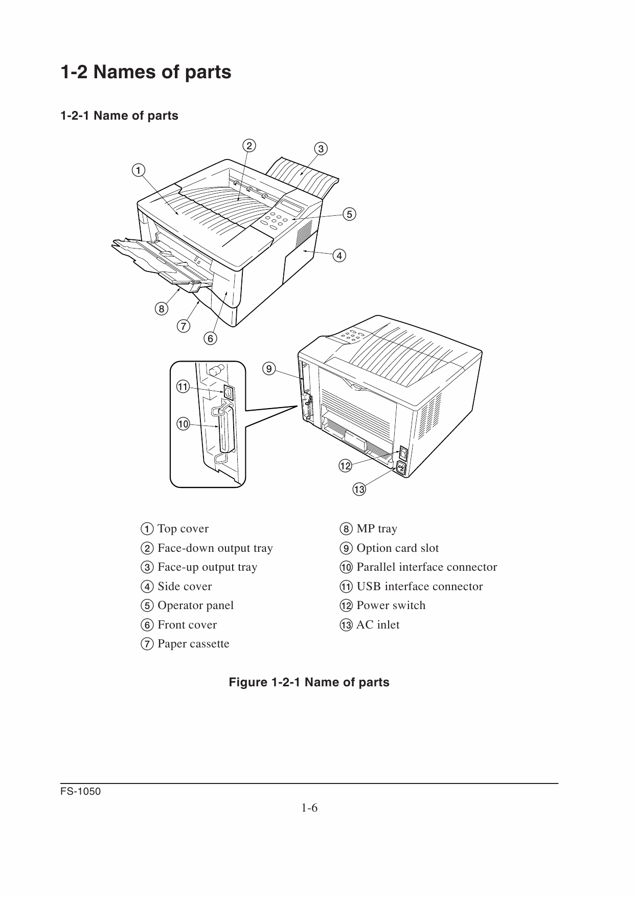 KYOCERA LaserPrinter FS-1050 Parts and Service Manual
