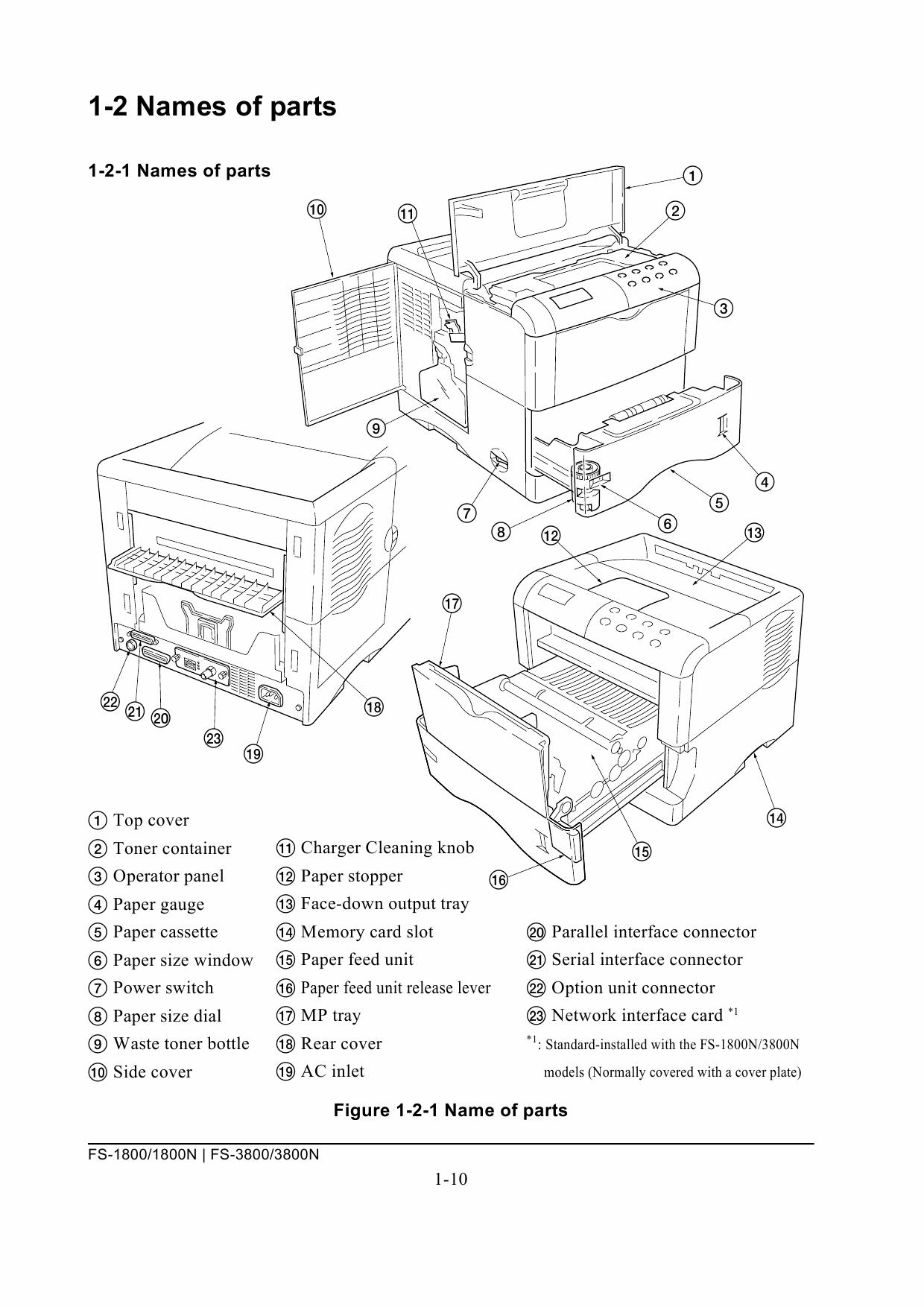 KYOCERA LaserPrinter FS-1800 3800 Service Manual