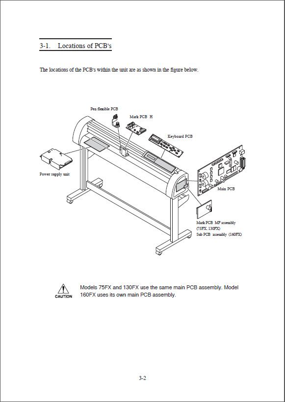 MIMAKI CG-75FX_130FX_160FX Maintenance and Parts Manual