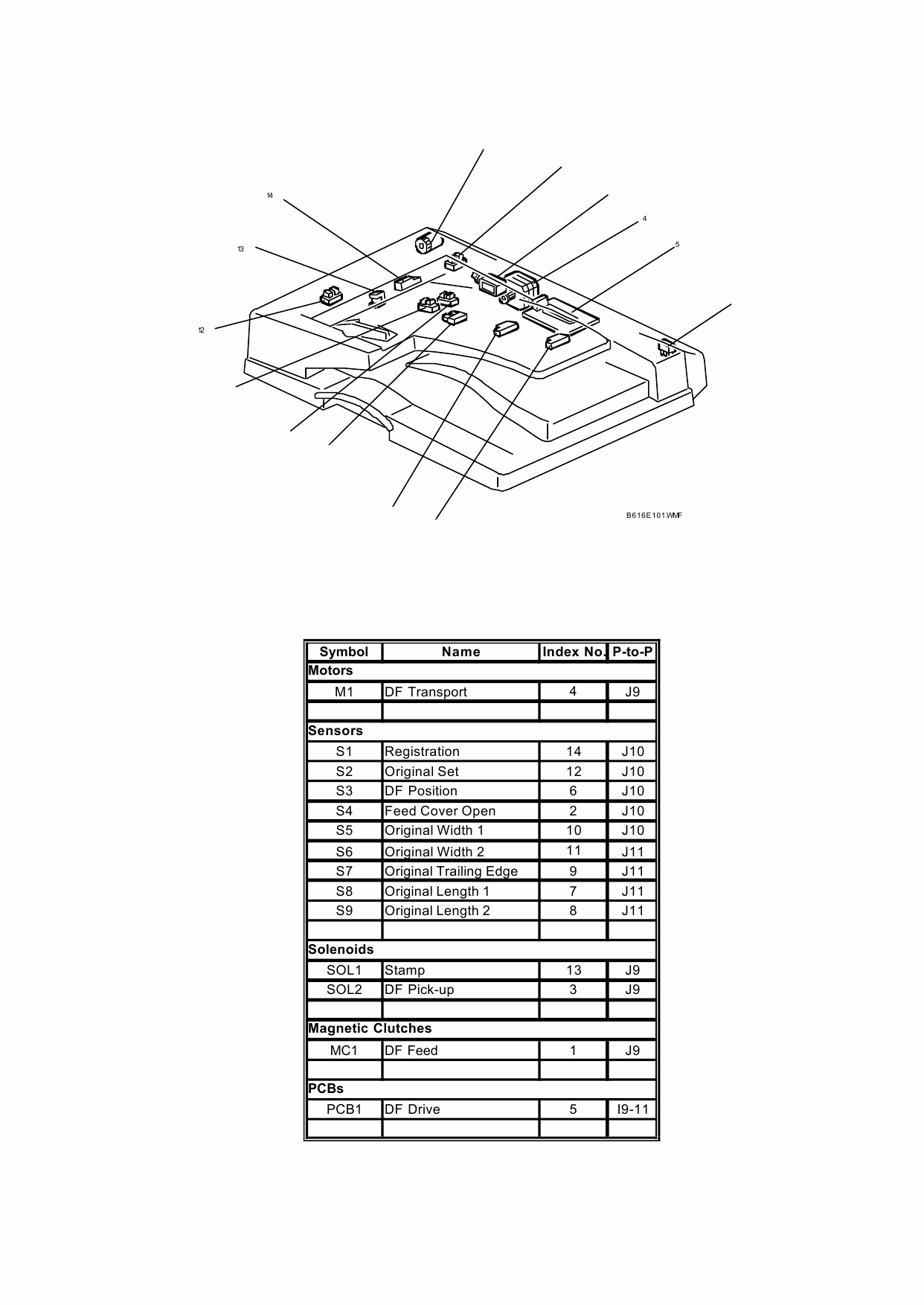 RICOH Aficio MP-1810L MP1810LD B282 B283 Circuit Diagram