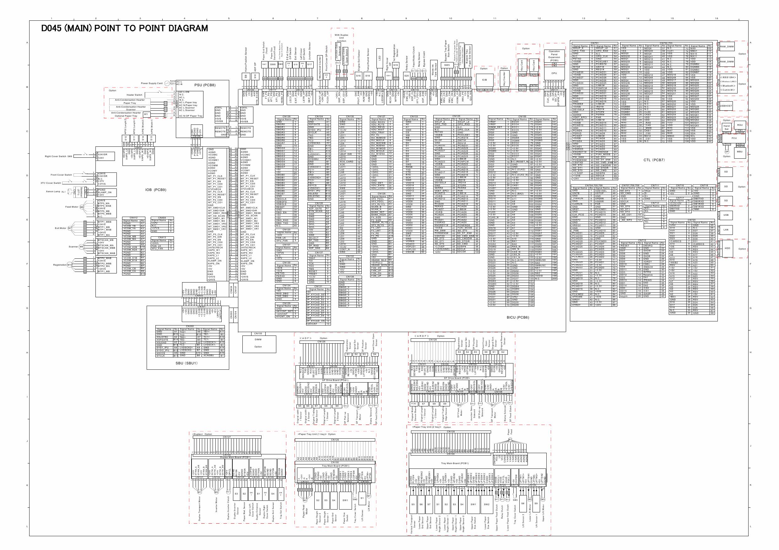 RICOH Aficio MP-C1800 D045 Circuit Diagram