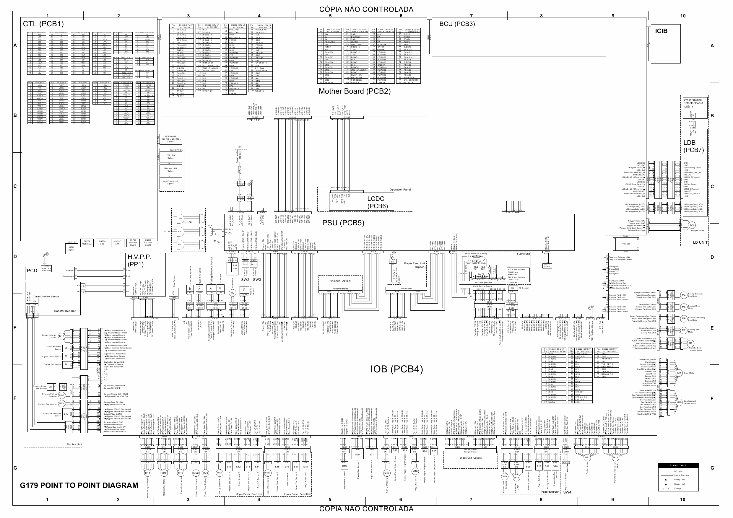 RICOH Aficio SP-8200DN G179 Circuit Diagram