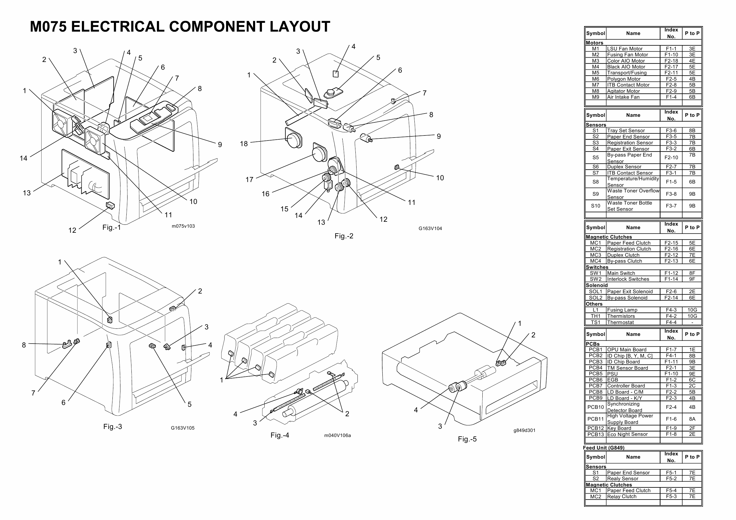 RICOH Aficio SP-C320DN M075 Circuit Diagram