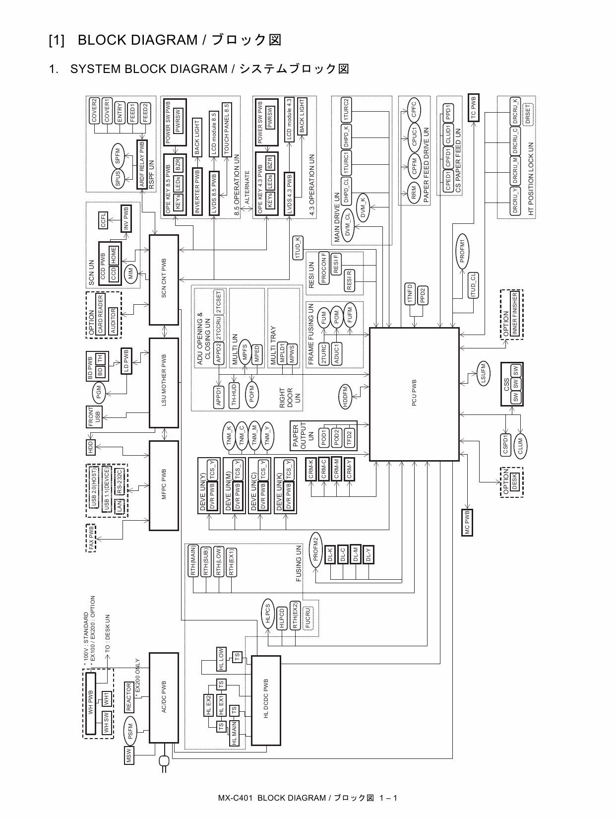 SHARP MX C310 C311 C380 C381 C400 C401 Circuit Diagrams