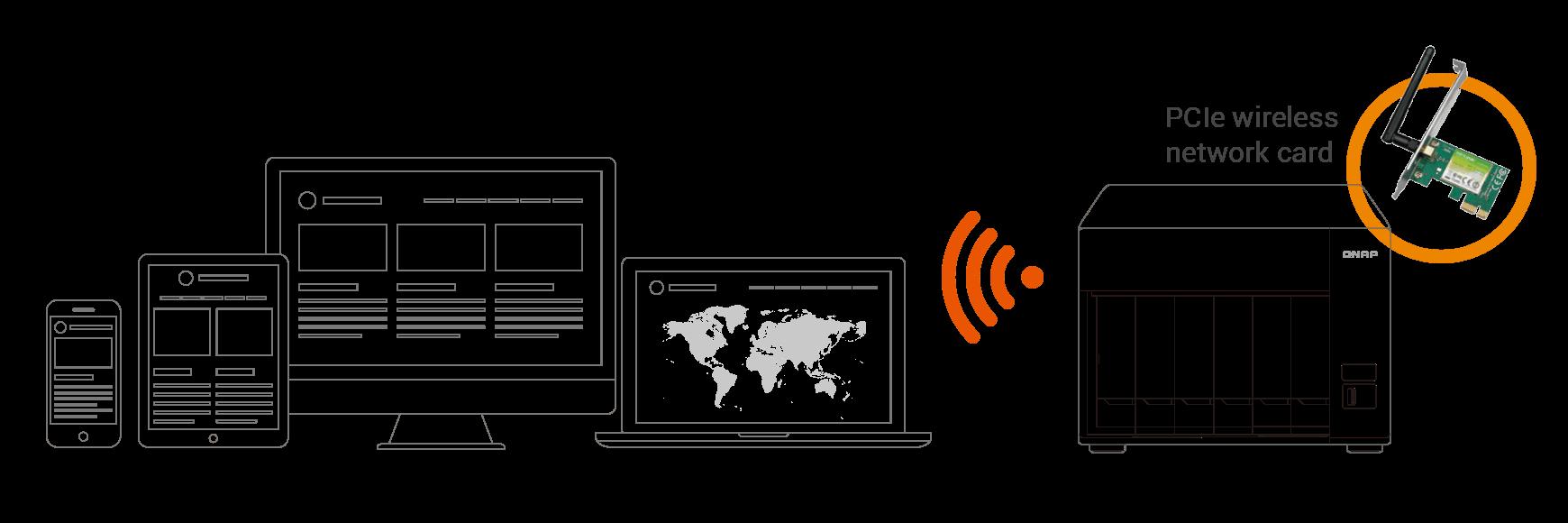 learn more wirelessap station [ 1740 x 580 Pixel ]