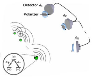 Measurement-induced entanglement of light and matter