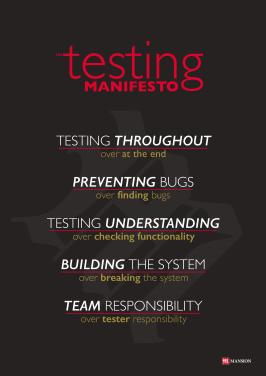 TDD Testing Manifesto
