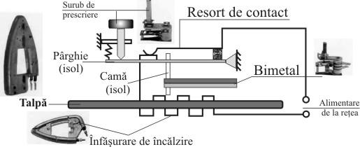 Circuite Integrate Referat Fizica