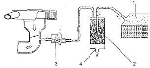 Dacia - sistemul de injectie mono