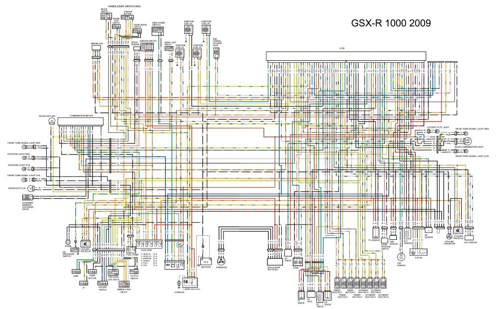 medium resolution of 05 gsxr 1000 wiring diagram cat5e wall plate wiring 2004 gsxr 1000 wiring diagram 2005 gsxr 1000 wire diagram