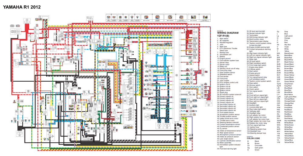 medium resolution of 2009 yzf r1 wiring diagram