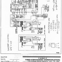 Australian Wiring Diagram Power Circuit Rv Trailer Plug Kenwood Ps 50 Supply Schematic Brentwood