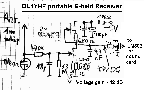 PC with soundcard used as VLF receiver