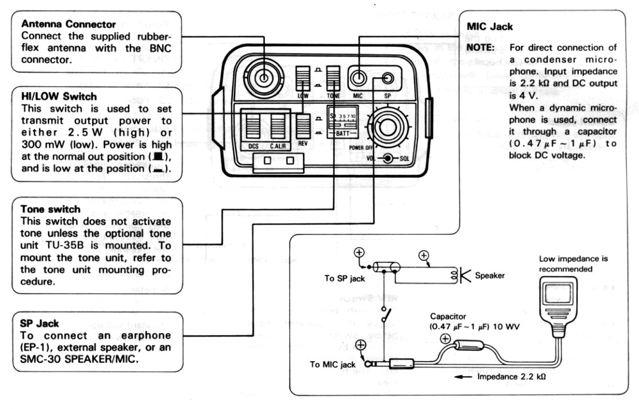 Caravan Radio Wiring Diagram Date