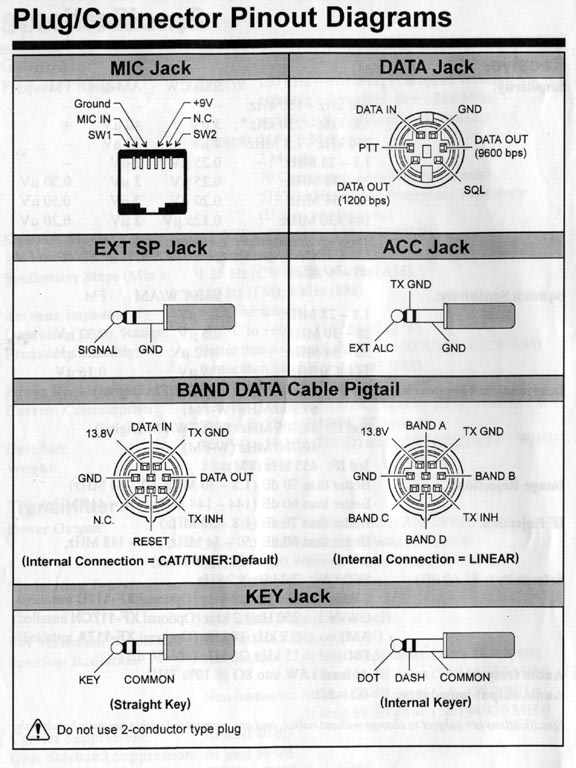 4 Pin Xlr Microphone Wiring Diagram Date