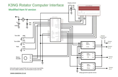 small resolution of zl1bpu computer controlled rotator ham iv wiring diagram