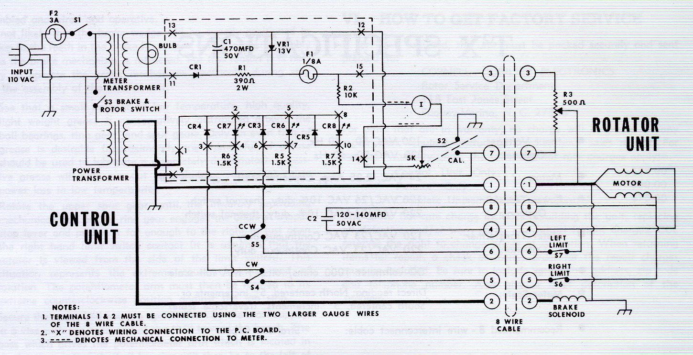 Secret Diagram: Useful Circuit diagram or schematic