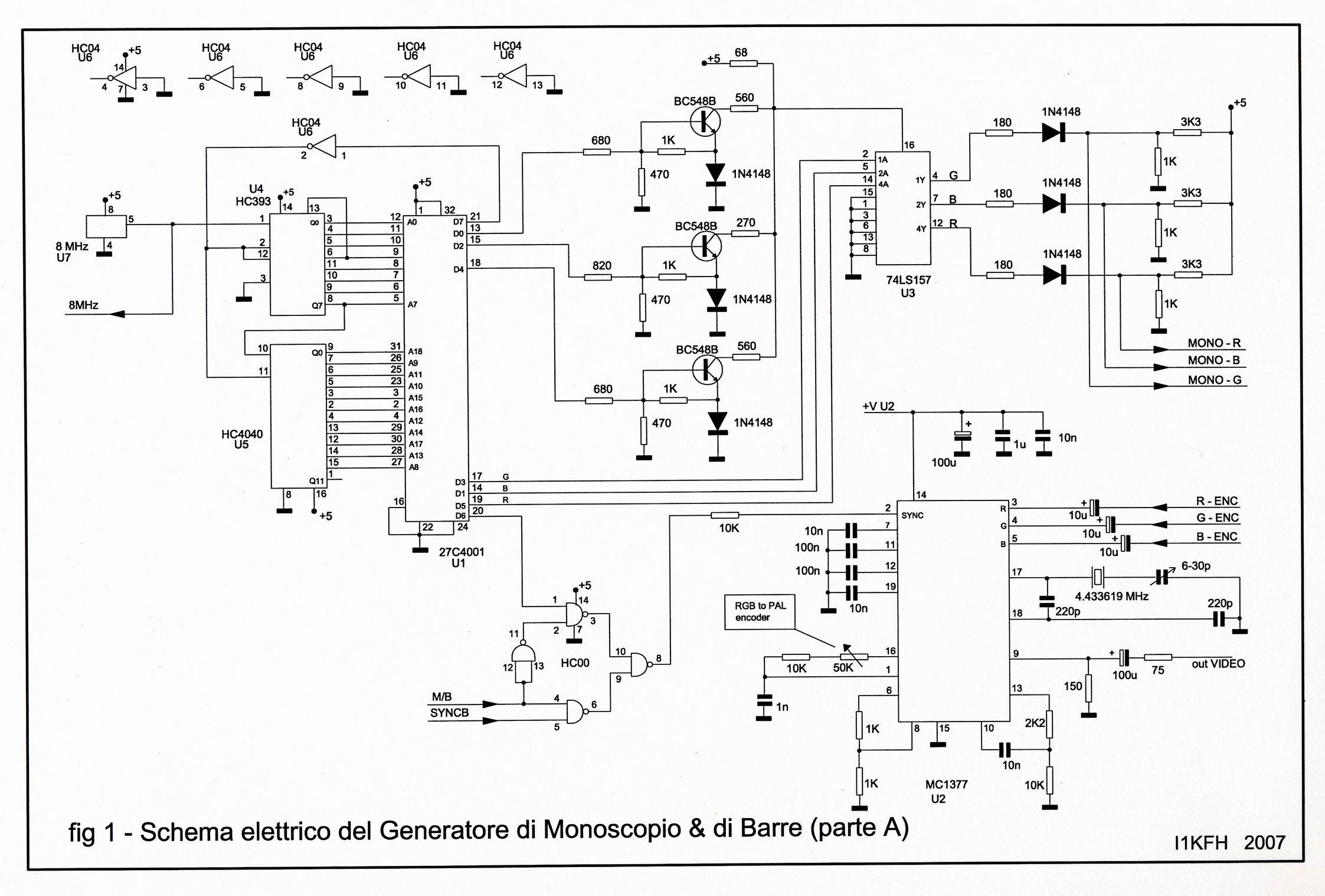 Generatore Di Monoscopio Amp Di Barre