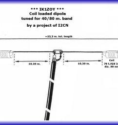 40 80mt coil loaded dipole 23 3mt length ik1zoy [ 1602 x 1028 Pixel ]