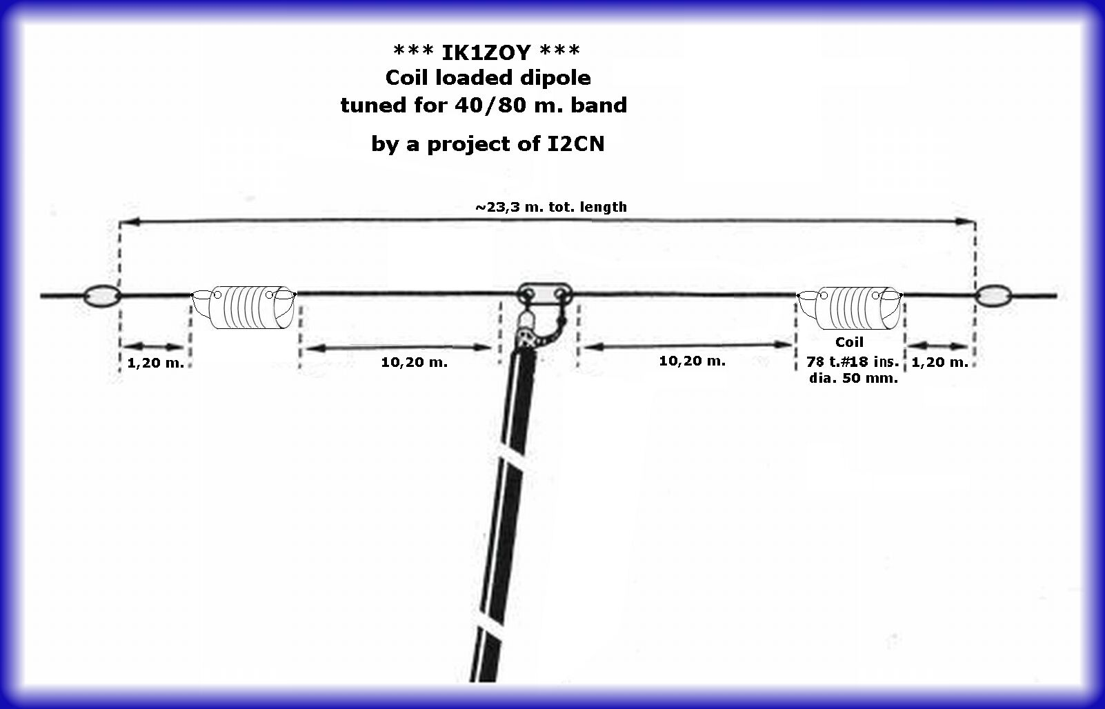 hight resolution of 40 80mt coil loaded dipole 23 3mt length ik1zoy
