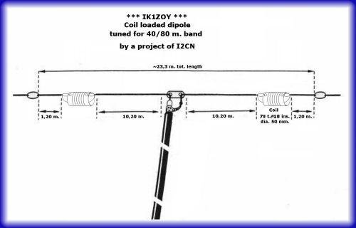 small resolution of 40 80mt coil loaded dipole 23 3mt length ik1zoy