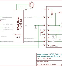 ham wiring diagram free wiring diagram for you u2022 cd r rotor wiring ham iv control wiring diagram [ 1560 x 1098 Pixel ]