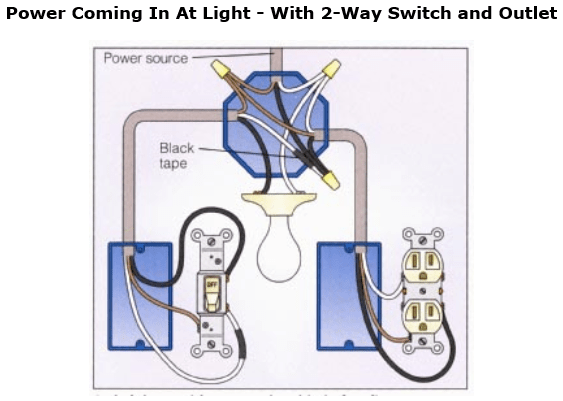 Multiple Outlet Wiring Diagram Electrical