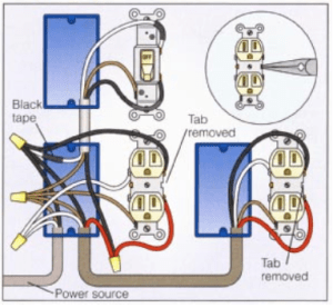 ~Electrical~