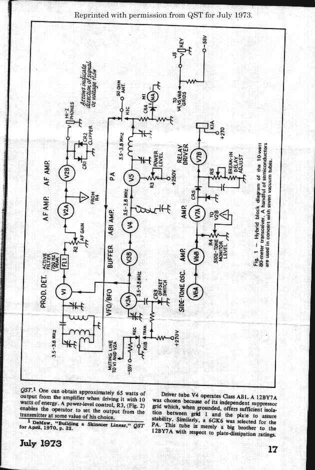 N6EV's Amateur Radio Glowbugs Page