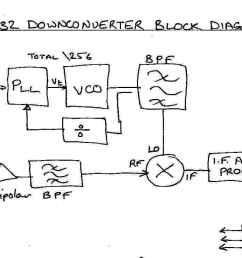 california amplifier 31732 downconverter block jpg figure 1 cal amp 31732 block diagram [ 1260 x 727 Pixel ]