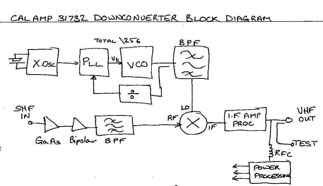 hight resolution of california amplifier 31732 downconverter block jpg figure 1 cal amp 31732 block diagram