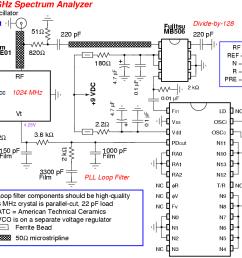 gbppr 1 ghz spectrum analyzer second local oscillator schematic [ 1056 x 812 Pixel ]