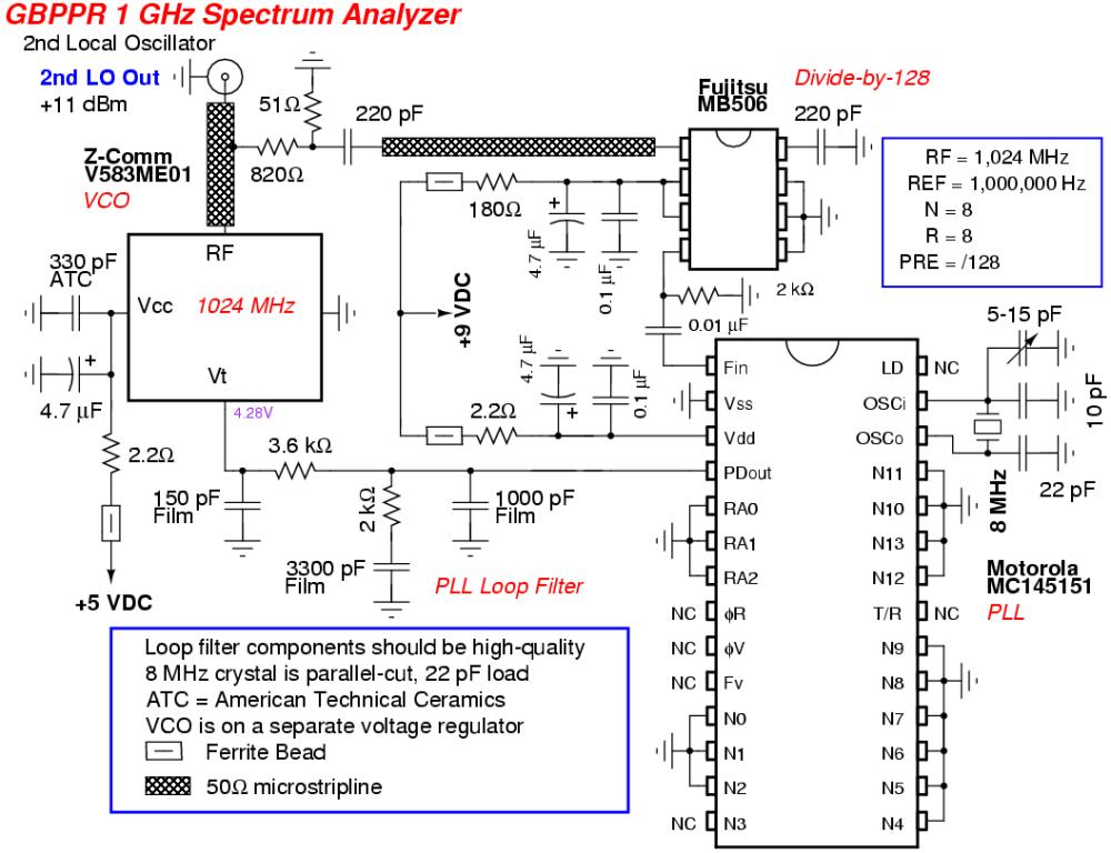 medium resolution of gbppr 1 ghz spectrum analyzer second local oscillator schematic