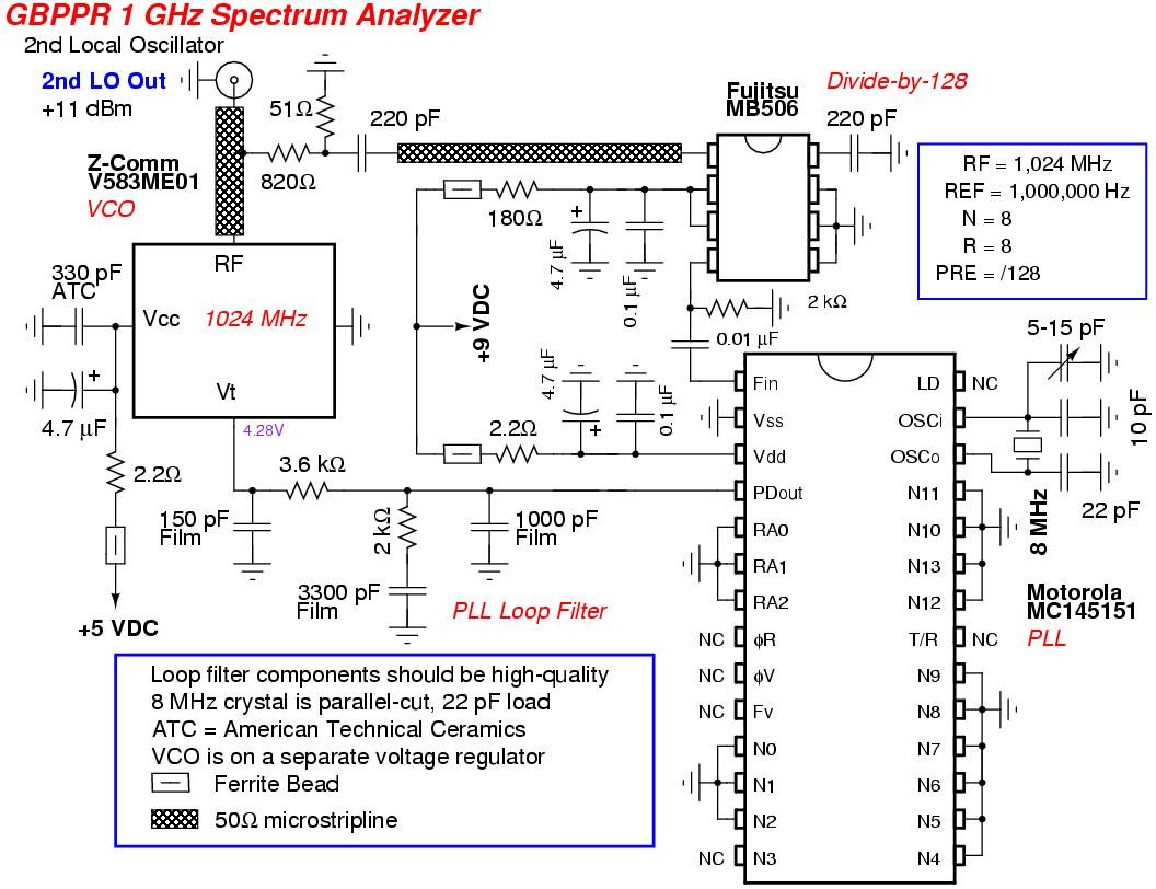hight resolution of gbppr 1 ghz spectrum analyzer second local oscillator schematic
