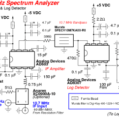 Audio Spectrum Analyzer Circuit Diagram 97 F150 Stereo Wiring Gbppr 1 Ghz Rf 10 7 Mhz If Amplifier Logarithmic Detector Schematic
