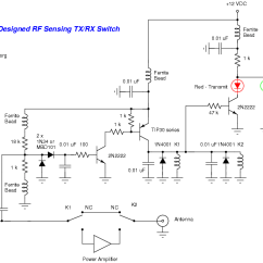 Rf Transmitter And Receiver Block Diagram 3 Wire Outlet Homebrew Test Equipment Software