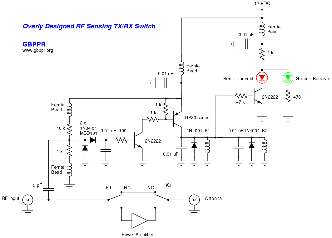 hight resolution of rf sensing transmit receive switching