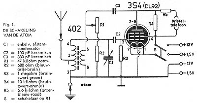 0V0 MEDIUM WAVE RECEIVER WITH A BATTERY TUBE
